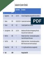 Detailed Evaluation System
