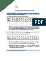 Cuadro+de+vencimientos+actualizado+2018