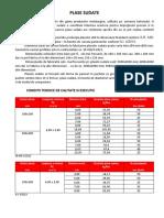 9 PLASE SUDATE(1).pdf