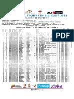 E10 Vuelta Al Tachira en Bicicleta #VTB2018