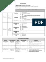 pancreas protocol 14 pdf
