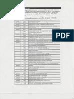 Funciones G Empleados en CNC