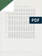Probabilidad Binomial (Tabla)