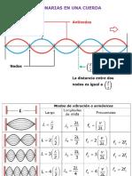 ondas estacionarias en una cuerda (5).pptx