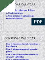 HACCP-CONSERVAS