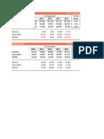 Horizontal and Vertical Analysis Excel Workbook Vintage Value Investing