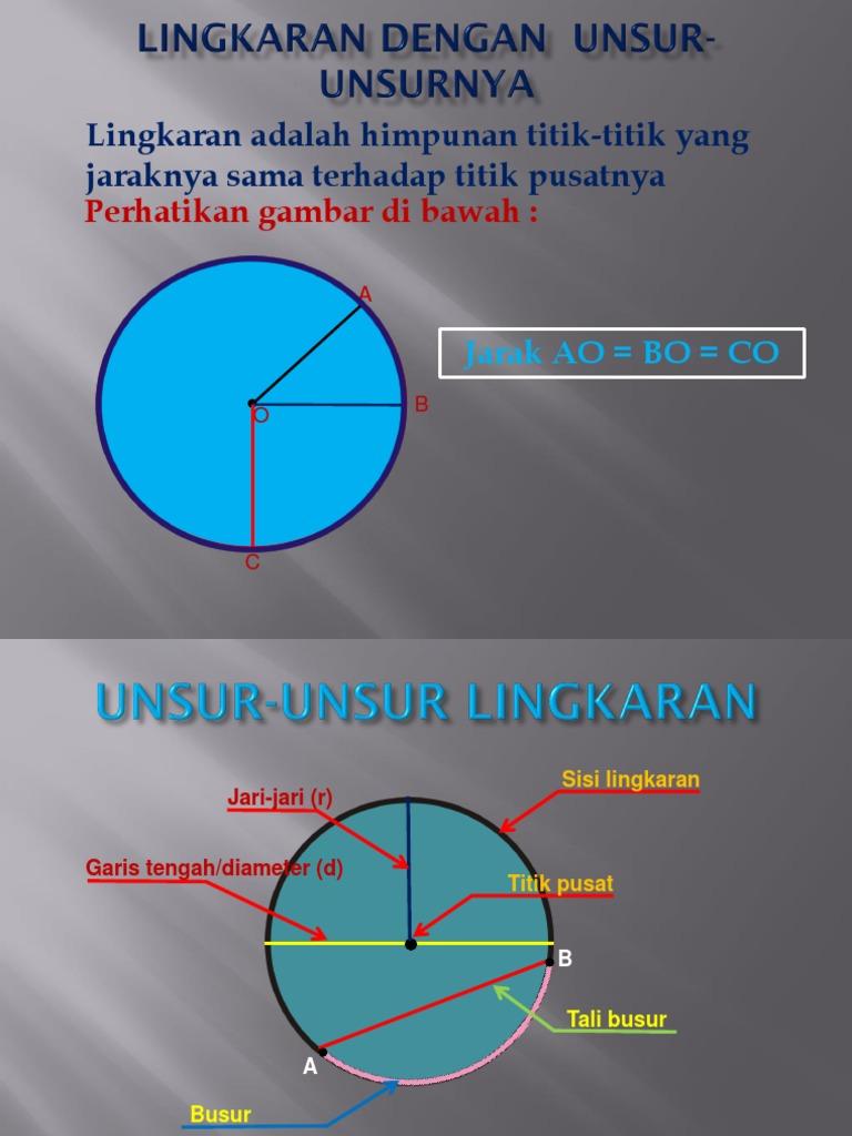 Lingkaran mursal ependi smp angkasa ccuart Images