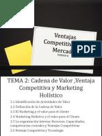 Clase Ventajas Competitivas de Mercado II