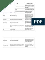 lovvorn - web portals - 2b