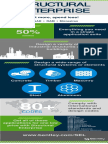 Structural Enterprise Infographic 0417