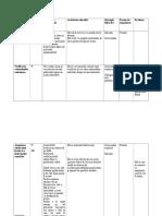plan de lectie 8.doc