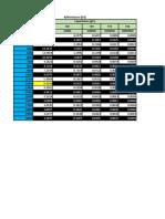RC Phase Shift Formula