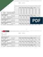 Cuadros de Merito Region Arequipa Dre Arequipa - Concurso de Contratacion Docente 2017