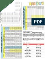 SSS, PhilHealth & Pag-Ibig Contribution Tables