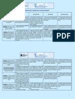 CL - Rúbrica para carta de admisión