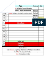 Lectures Plan for Math401 Spring 2015