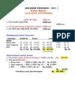 51381 Akuntansi Biaya HP PROSES