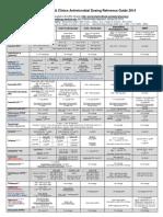 2014 SHC ABX Dosing Guide - Copy