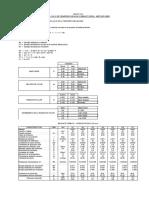 Anexo 13.3 Balance Termico