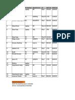 SWE PC Information