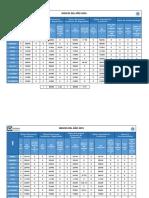 INDICES 2014-2015