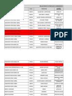 Vehiculos Asignados Al Contrato 3008642 - Metalistaeria