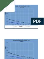 Copy of Graphs Beam Columns 3