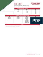 Kaiser Aluminum Soft Alloy Tube.pdf