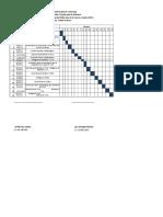 Diagrama de Gant - Copia