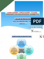 2. Zonificación Circulación Flujos.pdf