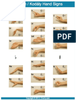 CurwenKodály Hand Signs