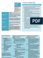 gertrudes group disease template
