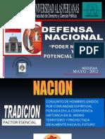 Poder Nacional y Potencial Nacional Del Peru