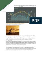 Analisis de El Comportamiento de Las Exportaciones e Importaciones Del Periodo 2016