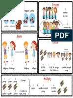 multiplication division visual help