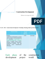 FDI Policy Construction