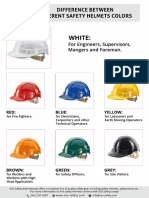 Difference Between Different Safety Helmets Colors