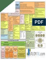 Free ITIL Wall Chart