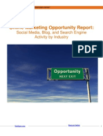 Online Marketing Report by Industry Hubspot