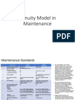 Annuity Model for Maintenance