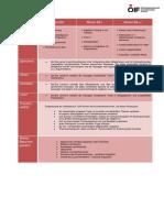 B2 OEIF-Curriculum Modular