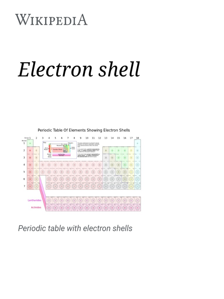 Electron Shell Atomic Physics Solid State Engineering