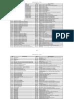 correlação cae - cnae.pdf
