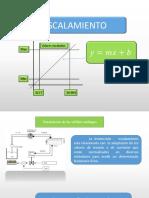 Escalamiento PLC S7 1200