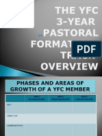 3year Pastorl Formation Track