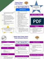 Year 3 Parent Curriculum Plan Spring 2018