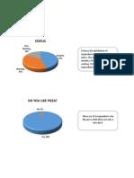 Survey graph.docx