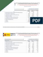 Informe Balance Anual 2014