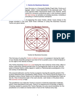 Yantras for Business and Obstacles in Job
