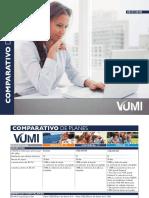 VUMI Plans Comparison 2017 2018 SPA